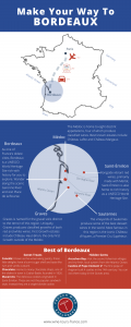 Infographic: Bordeaux Travel